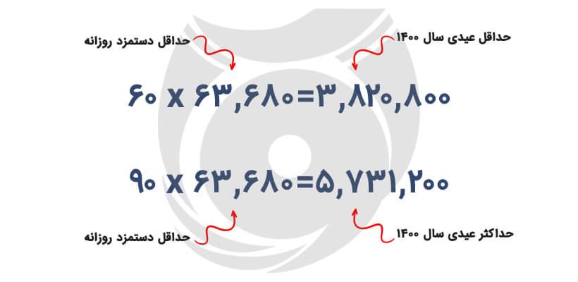 نحوه محاسبه عیدی سال ۱۴۰۰ هوشمند نوین